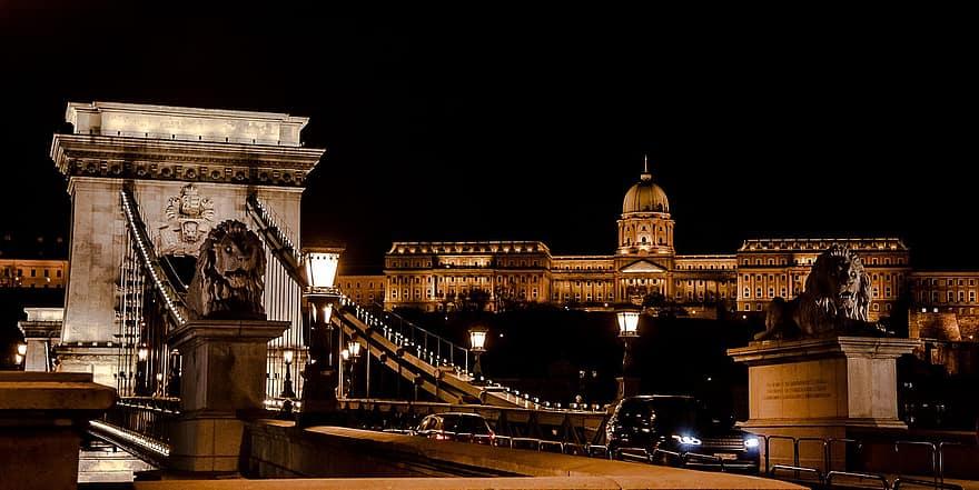 Tempat Wisata Terbaik Di Hungaria